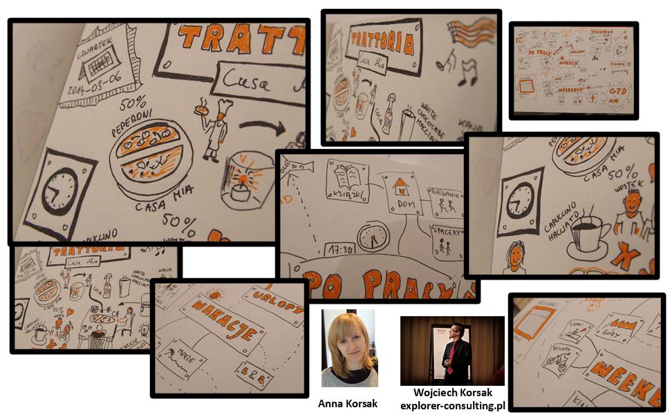 sketchnote-plany