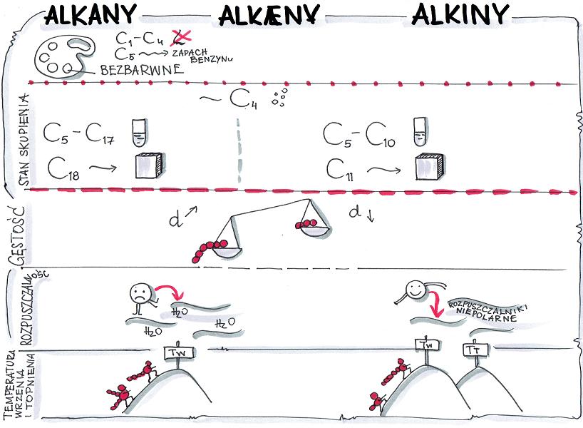 notatka graficzna z chemii1