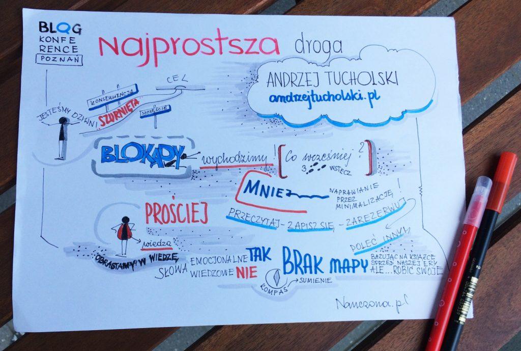 BCP-AndrzejTucholski