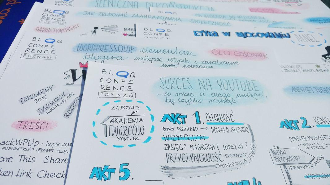 Blog_Conference_Poznan_2018-notatki_graficzne