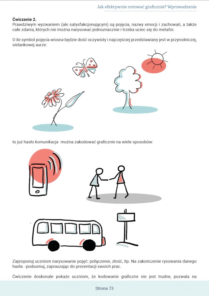 scenariusz - myślenie wizualne